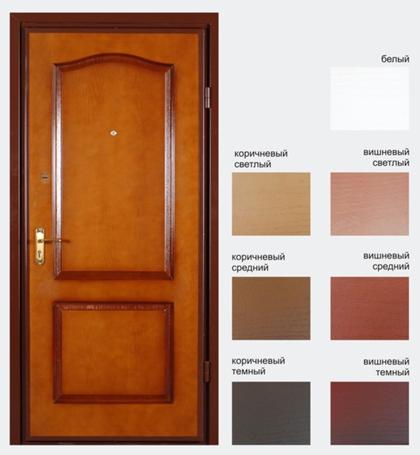 качественные металлические двери в люблино